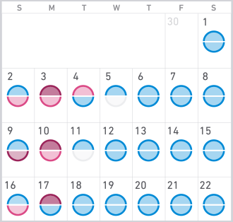 The calendar display shows patterns in blood pressure at a glance.
