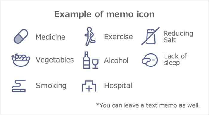 Examples of memo icons you can use to record